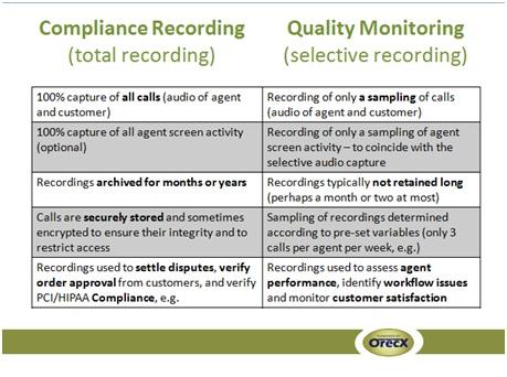 compliance recording