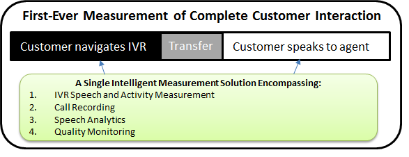 End_to_end_interaction_measurement