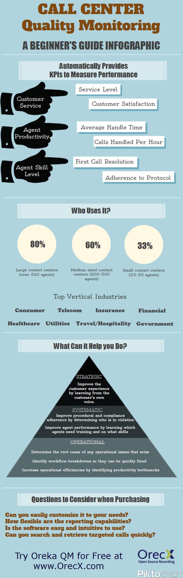 OrecX_QM_Infographic-3