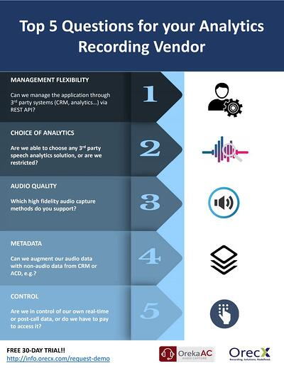 Top 5 questions for your analytics recording vendor