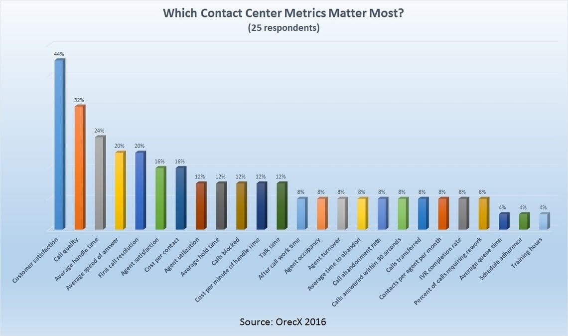 Which_metrics_matter_most_graph-1.jpg